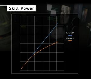 skillpower_268310
